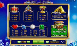 automat jewels world tabela