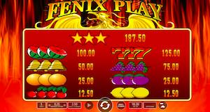 Fenix Play tabela wypłat