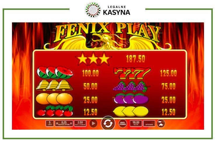 fenix play tabela
