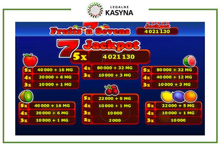 fruitsn sevens jackpot