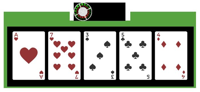 poker wysoka karta